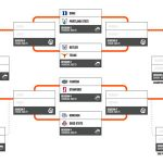Florida Gators' bracket set for Phil Knight Invitational tournament in 2017-18